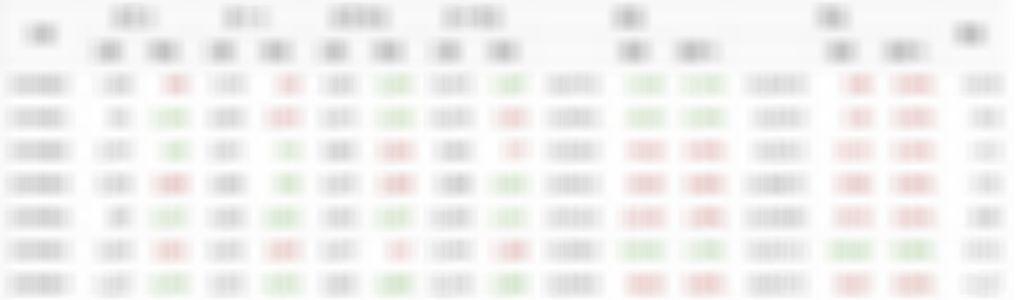 08/22散戶多空比+大戶期指∼回文全退點