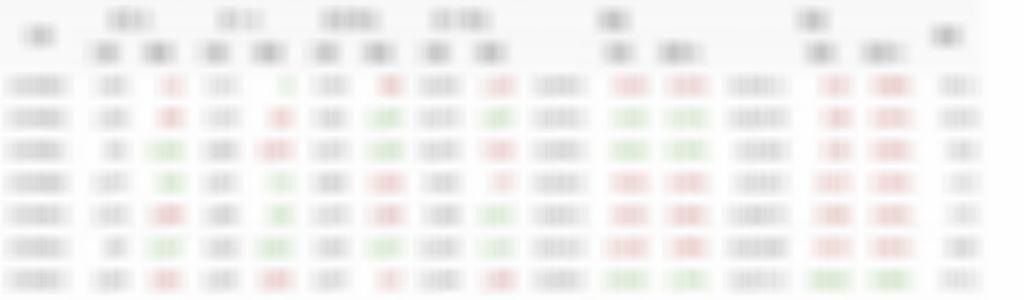08/23散戶多空比+大戶期指∼回文全退點