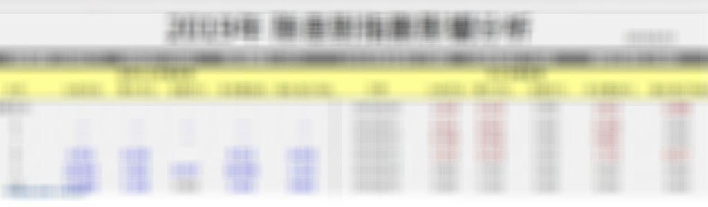 8月20日台指期當沖參考點位