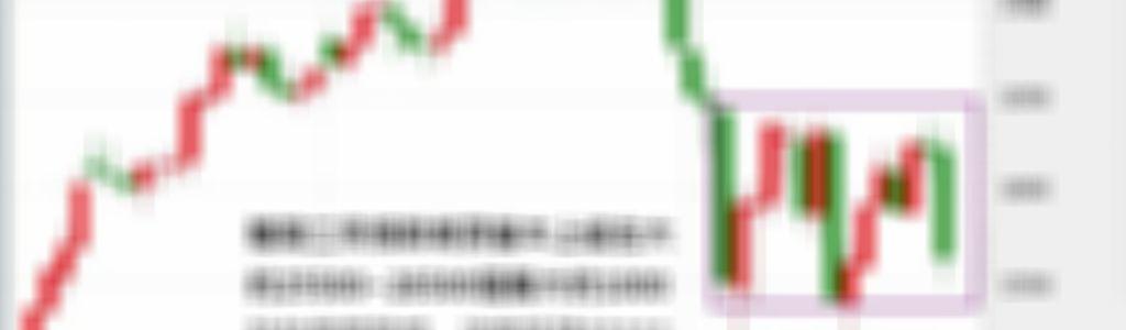 道瓊指數期貨大跌575點,要追空嗎?